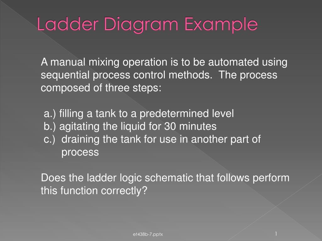 ladder diagram example n.