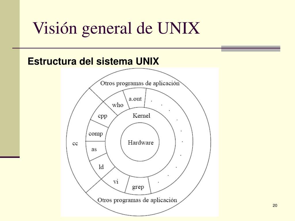 Ppt Visión General E Introducción Al Kernel Powerpoint