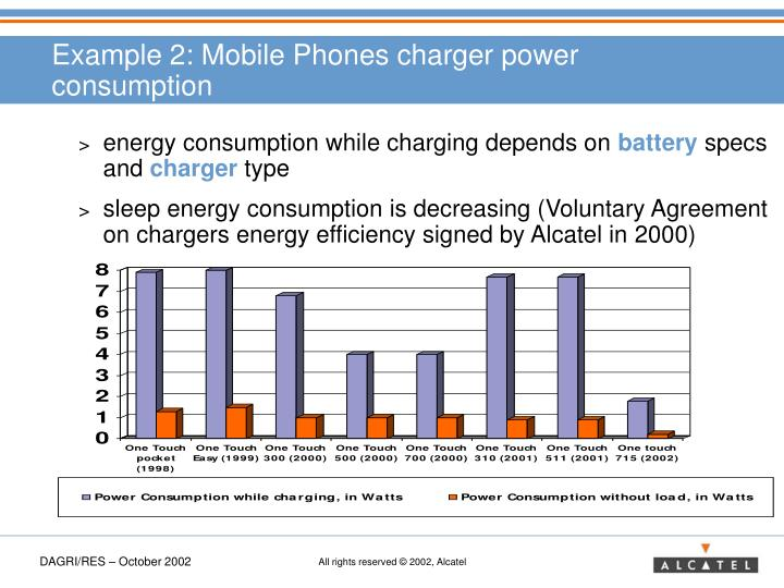 energy consumption while charging depends on