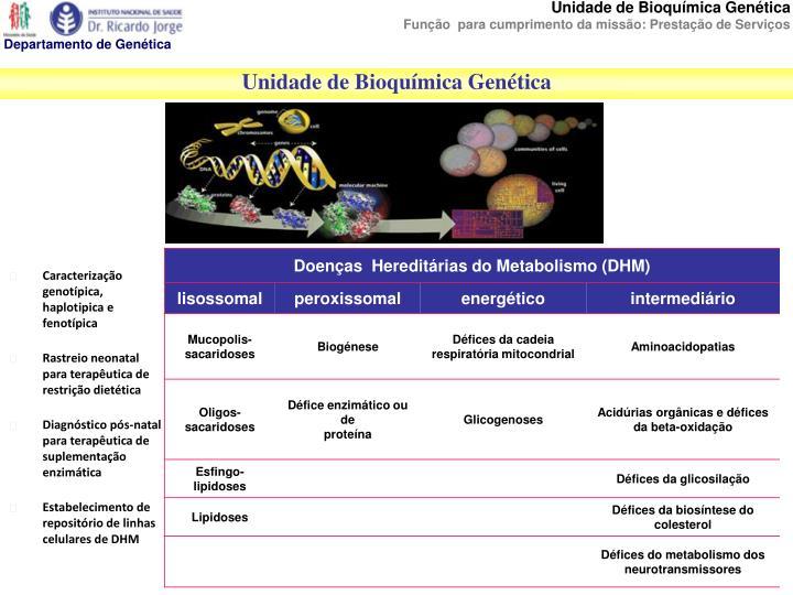 Unidade de Bioquímica Genética