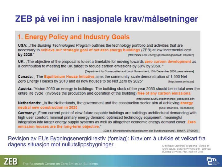 ZEB på vei inn i nasjonale krav/målsetninger