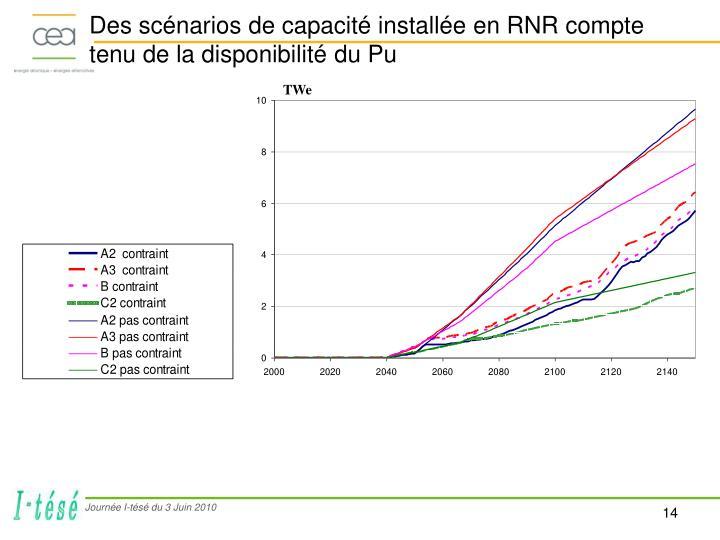 Des scénarios de capacité installée en RNR compte tenu de la disponibilité du Pu