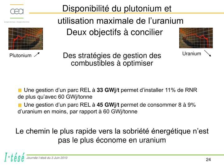Disponibilité du plutonium et