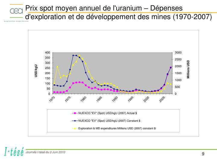Prix spot moyen annuel de l'uranium – Dépenses d'exploration et de développement des mines (1970-2007)