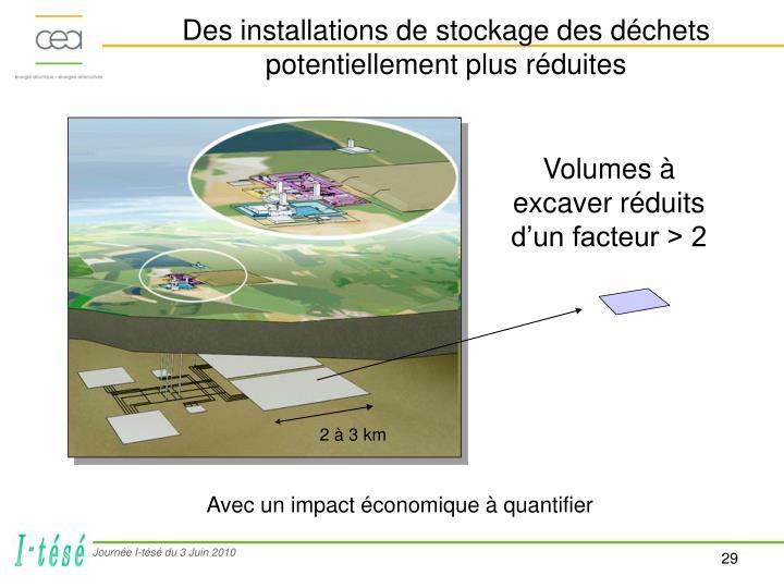 Des installations de stockage des déchets potentiellement plus réduites