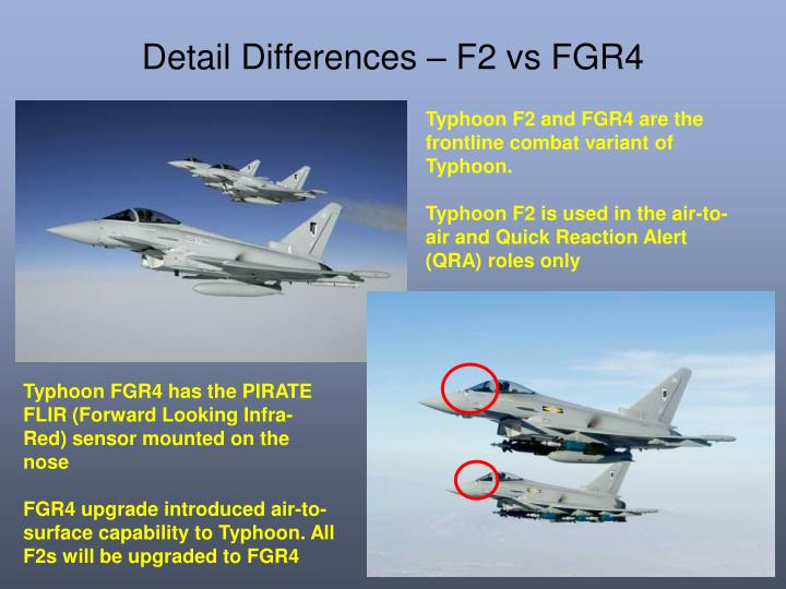 Detail Differences – F2 vs FGR4