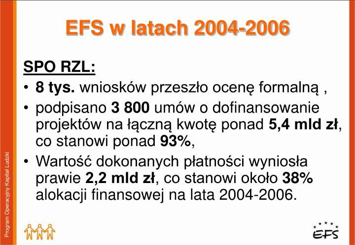 EFS w latach 2004-2006