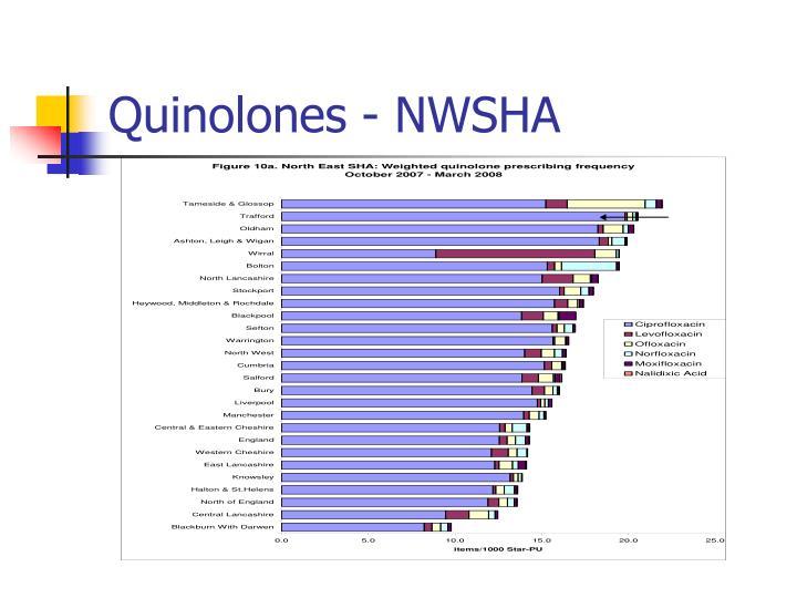 Quinolones - NWSHA