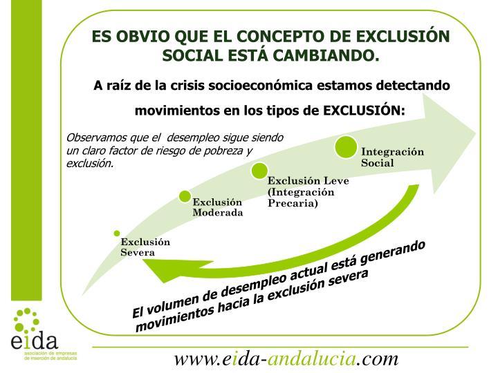 ES OBVIO QUE EL CONCEPTO DE EXCLUSIÓN SOCIAL ESTÁ CAMBIANDO.