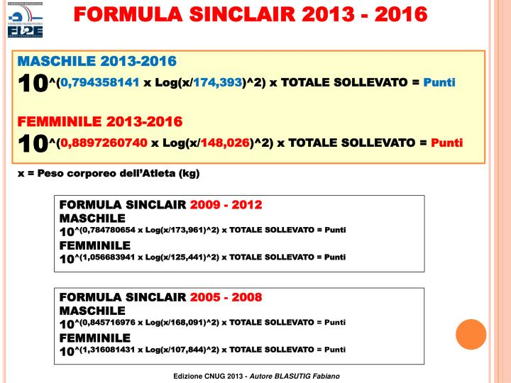FORMULA SINCLAIR 2013 - 2016