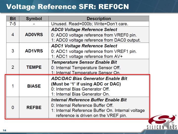 Voltage Reference SFR: REF0CN