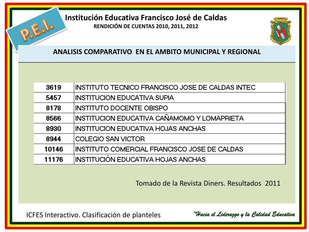 PPT - Institución Educativa Francisco José de Caldas