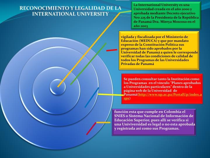 La International University es una Universidad creada en el año 2000 y aprobada mediante Decreto ej...
