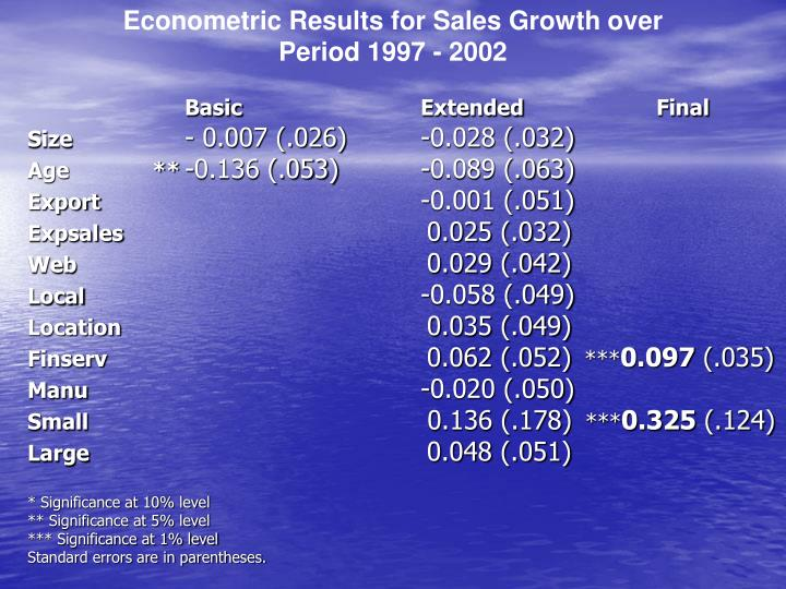 Econometric Results for Sales Growth over Period 1997 - 2002