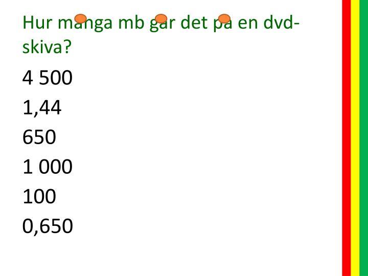 Hur manga mb
