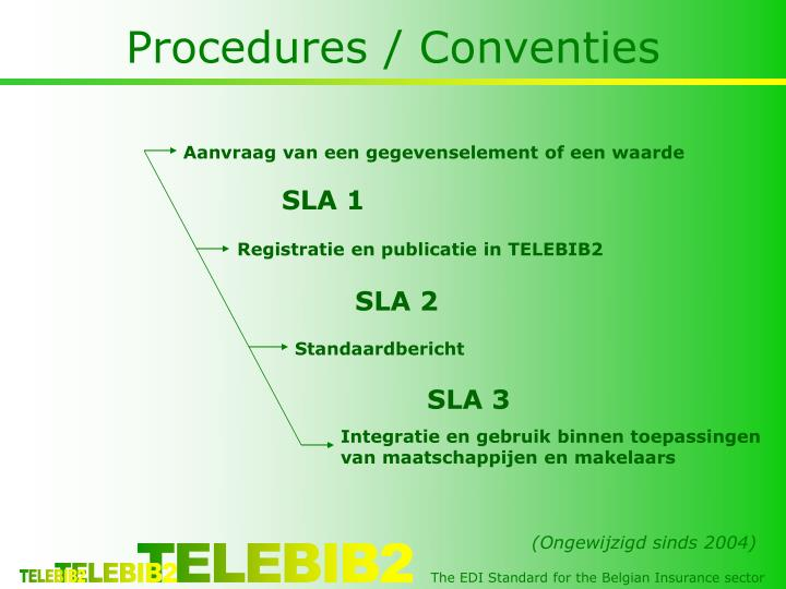 Procedures / Conventies