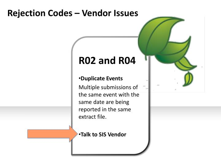 Rejection Codes – Vendor Issues