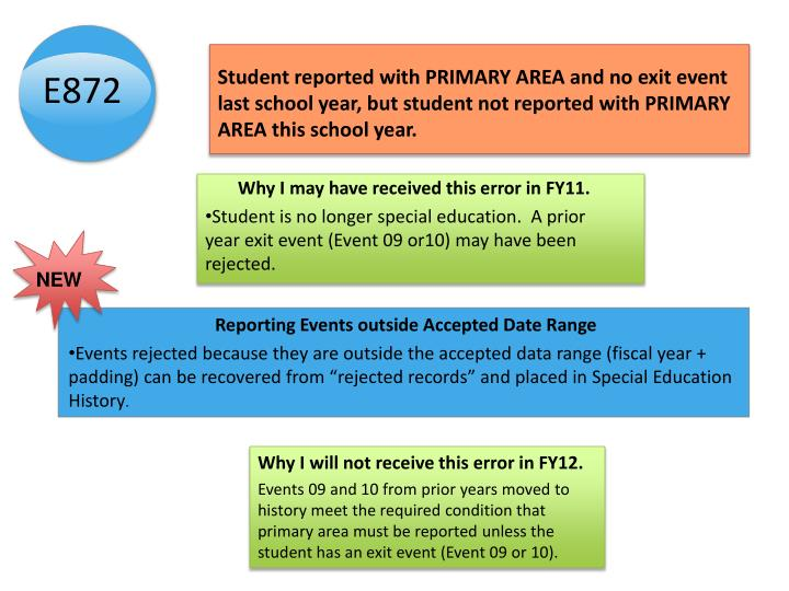 Student reported with PRIMARY AREA and no exit event last school year, but student not reported with PRIMARY AREA this school year.