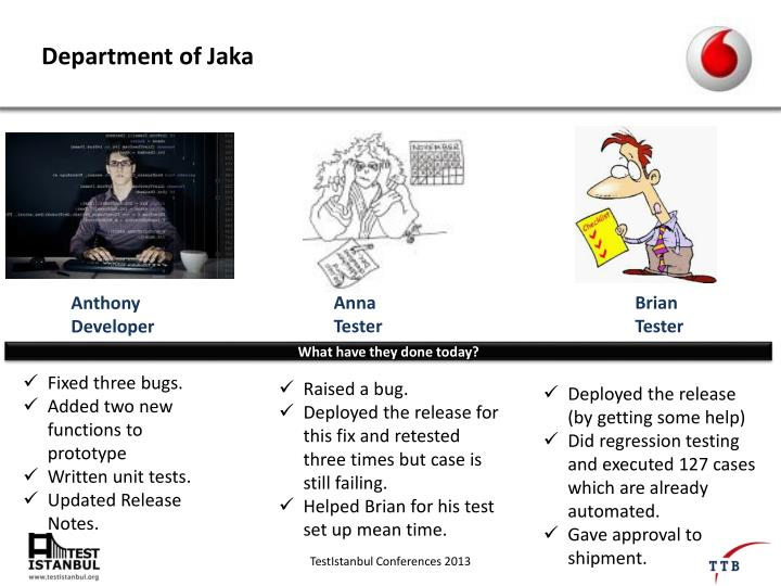 Department of jaka