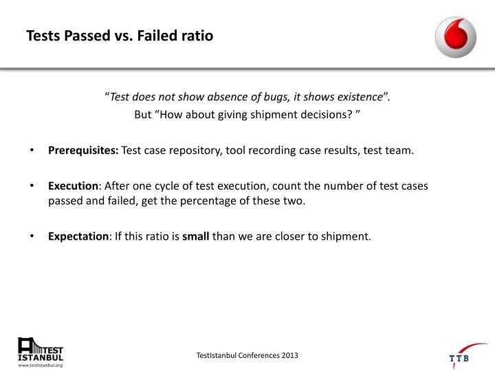 Tests Passed vs. Failed