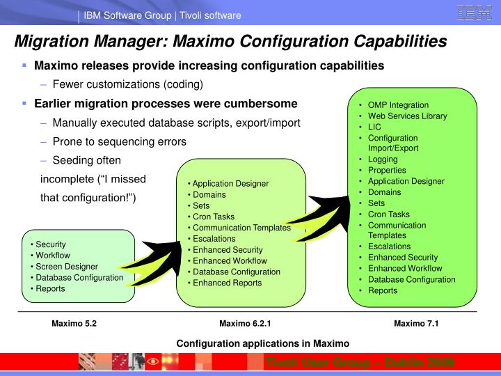 Ppt maximo asset management an overview powerpoint presentation maximo releases provide increasing configuration capabilities maxwellsz