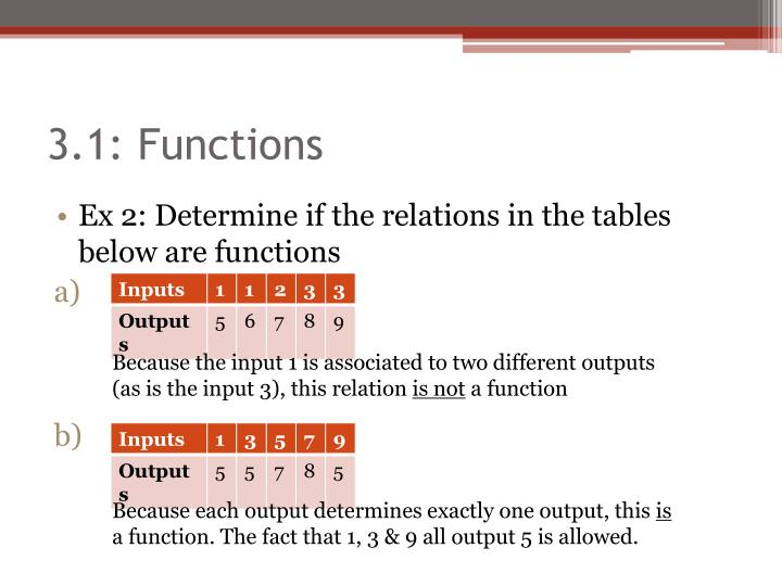 3 1 functions1