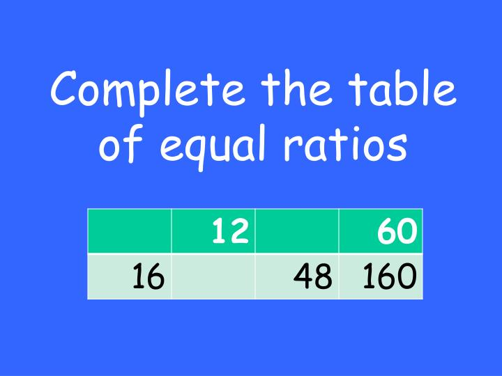 Complete the table of equal ratios