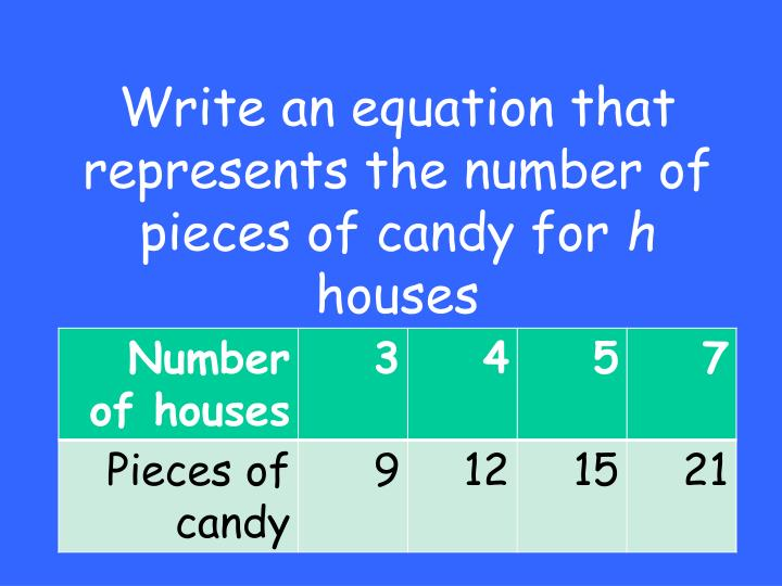 Write an equation that represents the number of pieces of candy for