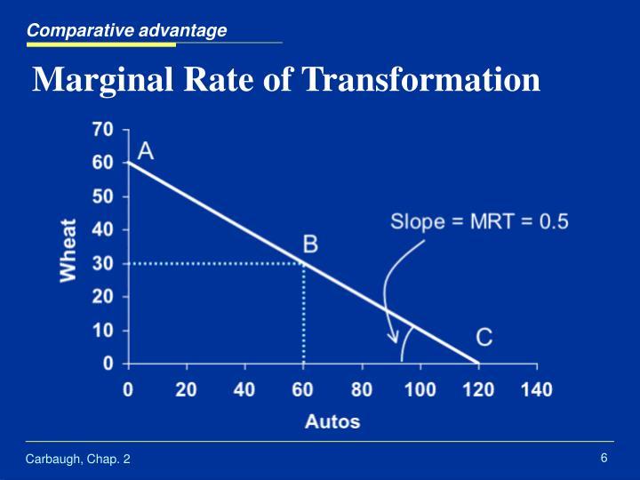 marginal rate of transformation pdf