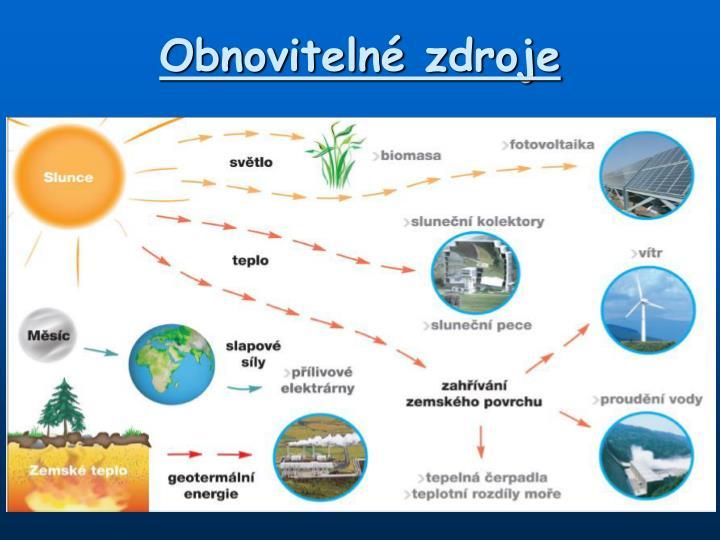 Obnoviteln zdroje