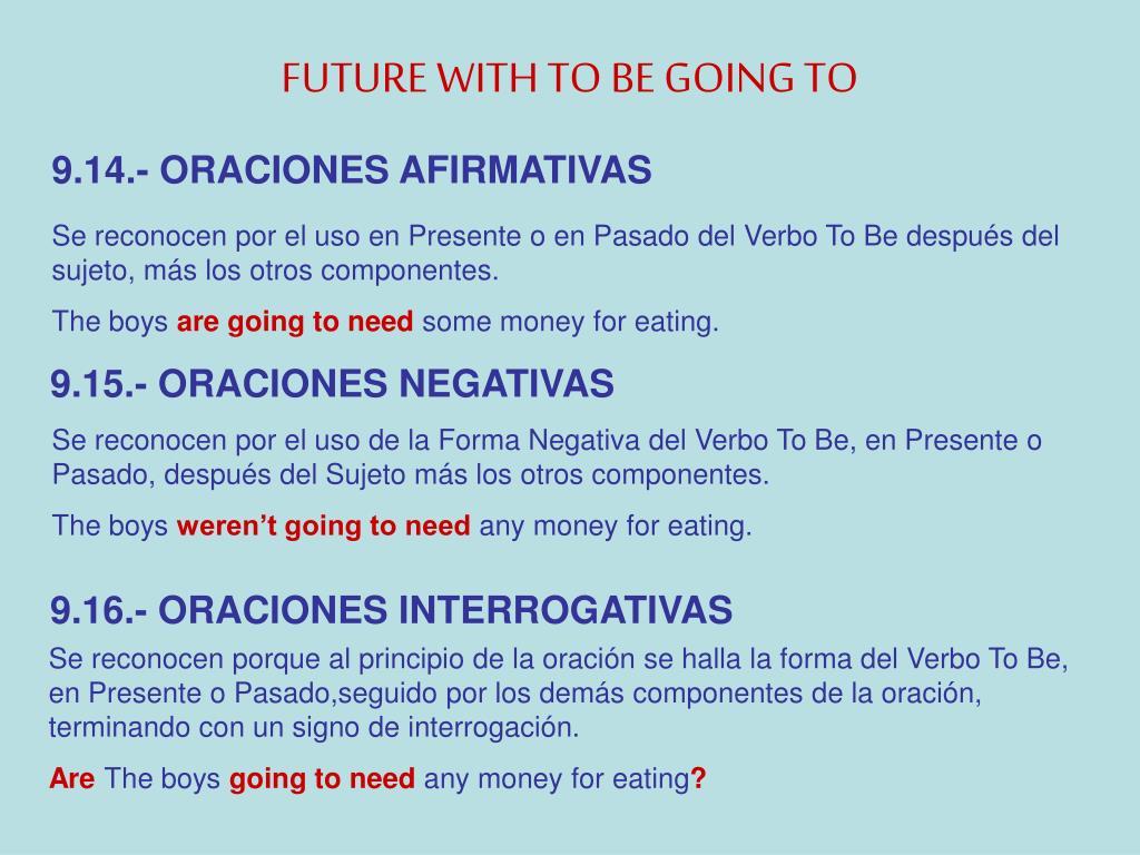 Estructura Del Futuro Simple Interrogativo - 2021 idea e ...