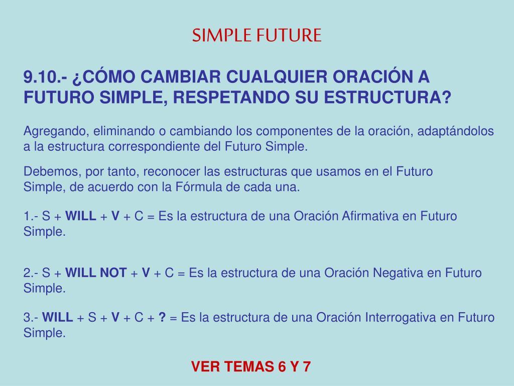Ppt El Futuro Simple Powerpoint Presentation Free
