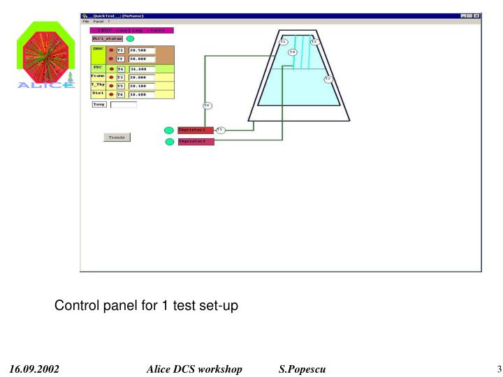 Control panel for 1 test set-up