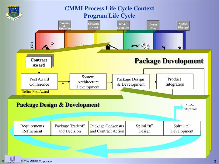 processimprovementexplorationmappingmultimediaproductionproc esscmmi dev Software engineering essays and research papers | examplesessaytodaybiz studymode - premium and free essays, term papers & book.