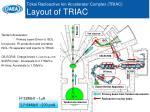 tokai radioactive ion accelerator complex triac layout of triac2