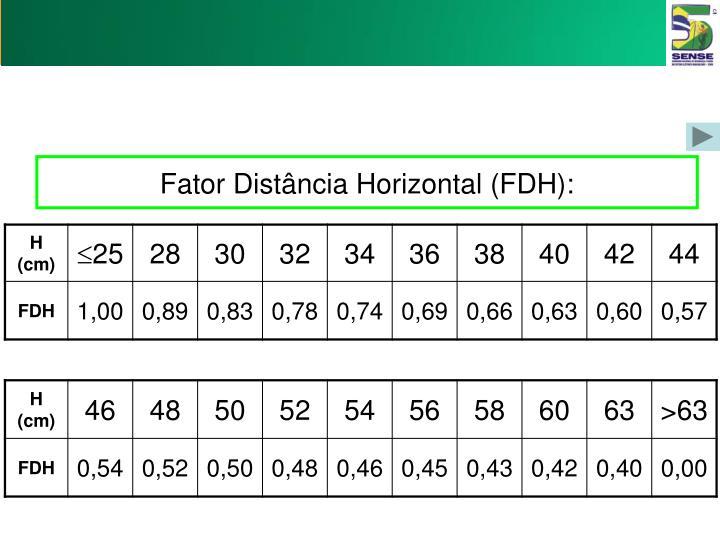 Fator Distância Horizontal (FDH):