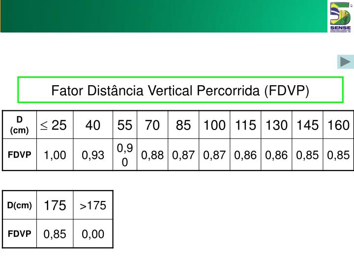 Fator Distância Vertical Percorrida (FDVP)