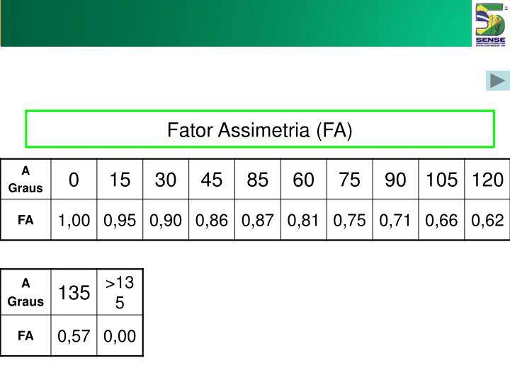Fator Assimetria (FA)