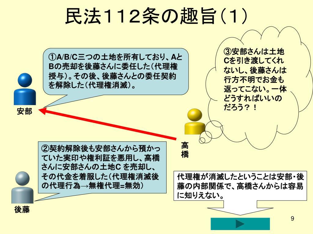 平成16年度 商法 Ⅰ 講義レジュメ No. 5 - PowerPoint PPT Presentation