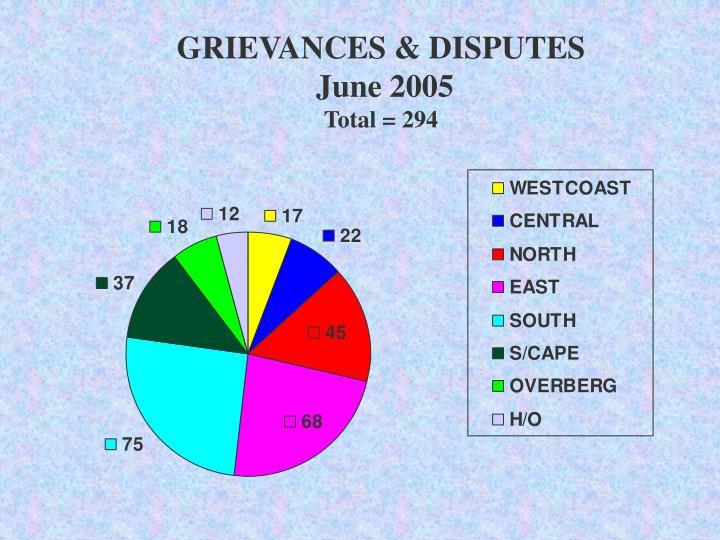 GRIEVANCES & DISPUTES