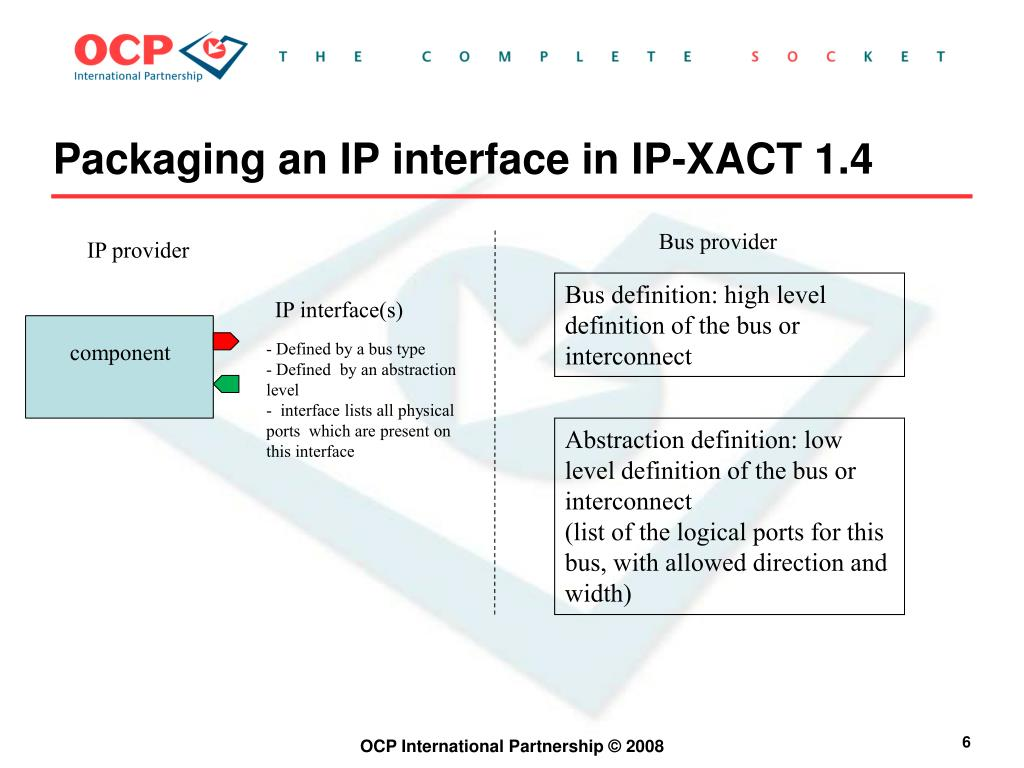 PPT - IP-XACT representation of OCP PowerPoint Presentation - ID:4994672