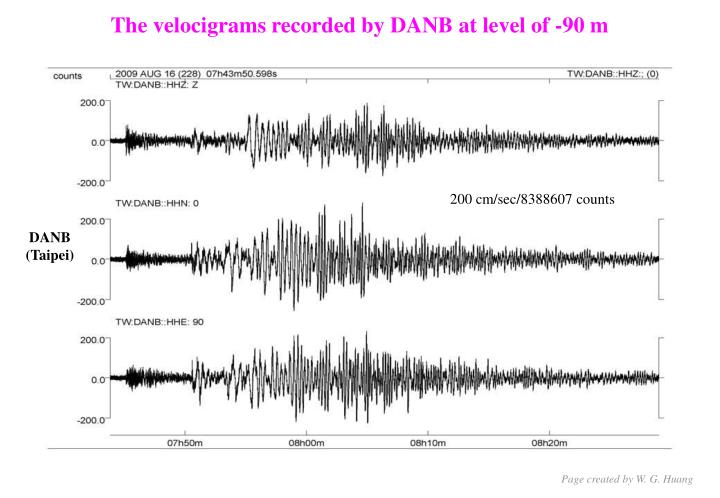 The velocigrams recorded by DANB at level of -90 m