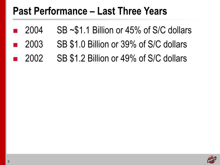 Past performance last three years