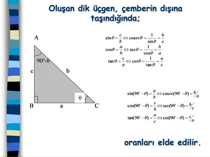 Oluşan dik üçgen, çemberin dışına taşındığında;