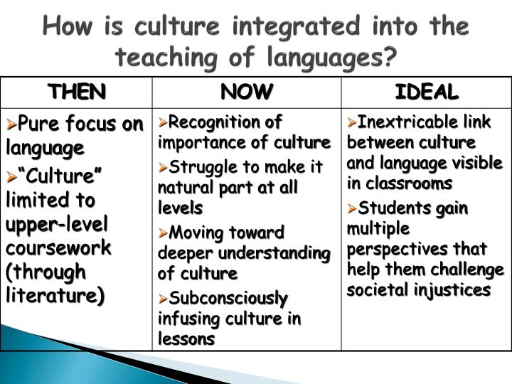 How is culture integrated into the teaching of languages?