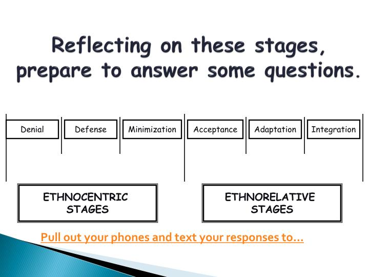 Reflecting on these stages, prepare to answer some questions