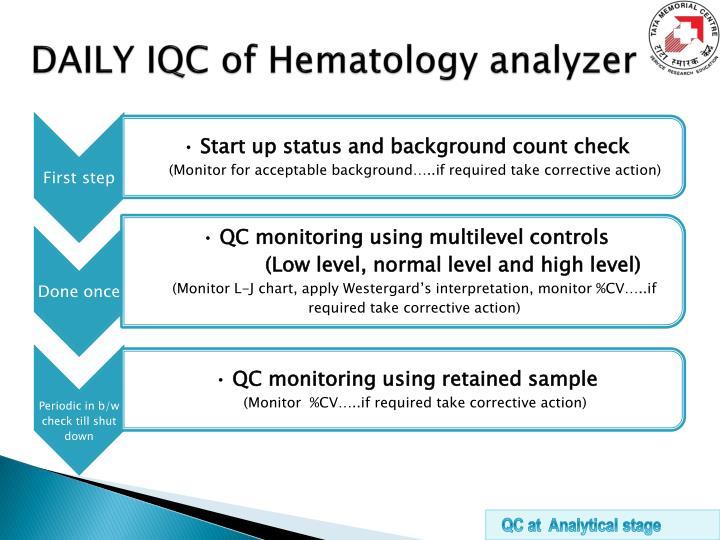 DAILY IQC of Hematology analyzer