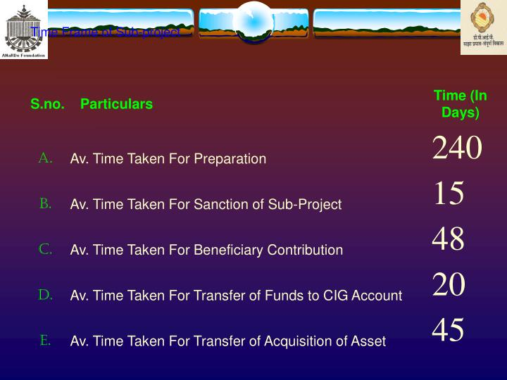 Time Frame of Sub-project