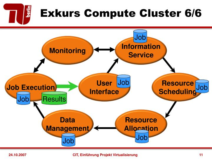 Exkurs Compute Cluster 6/6