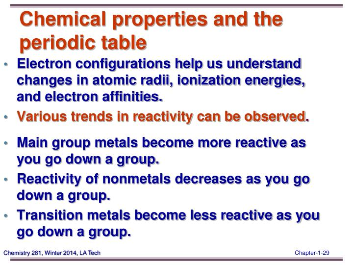 Chemical properties and the periodic table